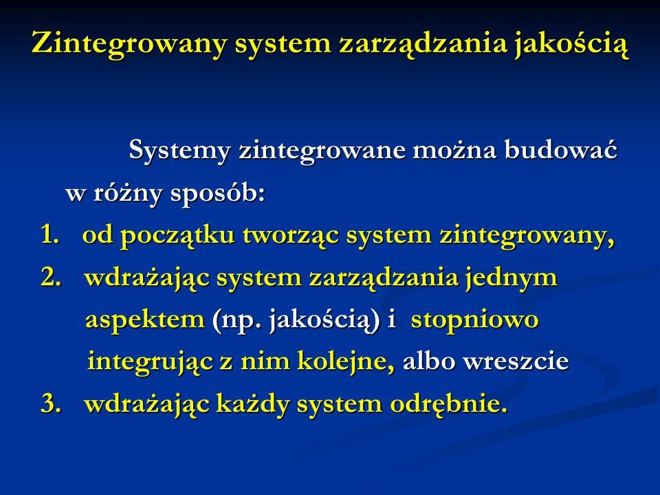 Zintegrowany system zarządzania jakością Systemy zintegrowane można budować Systemy zintegrowane można budować w różny sposób: 1. od początku tworząc