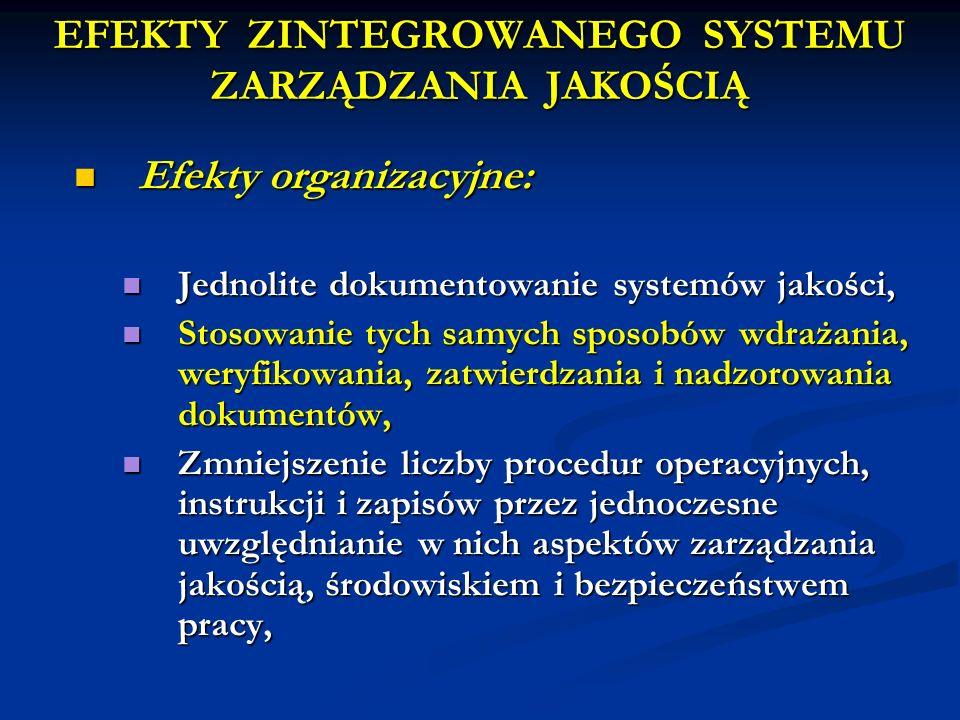 EFEKTY ZINTEGROWANEGO SYSTEMU ZARZĄDZANIA JAKOŚCIĄ Efekty organizacyjne: Efekty organizacyjne: Jednolite dokumentowanie systemów jakości, Jednolite dokumentowanie systemów jakości, Stosowanie tych samych sposobów wdrażania, weryfikowania, zatwierdzania i nadzorowania dokumentów, Stosowanie tych samych sposobów wdrażania, weryfikowania, zatwierdzania i nadzorowania dokumentów, Zmniejszenie liczby procedur operacyjnych, instrukcji i zapisów przez jednoczesne uwzględnianie w nich aspektów zarządzania jakością, środowiskiem i bezpieczeństwem pracy, Zmniejszenie liczby procedur operacyjnych, instrukcji i zapisów przez jednoczesne uwzględnianie w nich aspektów zarządzania jakością, środowiskiem i bezpieczeństwem pracy,
