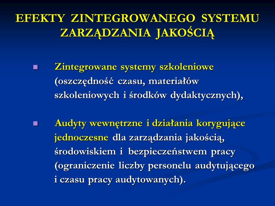 EFEKTY ZINTEGROWANEGO SYSTEMU ZARZĄDZANIA JAKOŚCIĄ Zintegrowane systemy szkoleniowe Zintegrowane systemy szkoleniowe (oszczędność czasu, materiałów (oszczędność czasu, materiałów szkoleniowych i środków dydaktycznych), szkoleniowych i środków dydaktycznych), Audyty wewnętrzne i działania korygujące Audyty wewnętrzne i działania korygujące jednoczesne dla zarządzania jakością, jednoczesne dla zarządzania jakością, środowiskiem i bezpieczeństwem pracy środowiskiem i bezpieczeństwem pracy (ograniczenie liczby personelu audytującego (ograniczenie liczby personelu audytującego i czasu pracy audytowanych).
