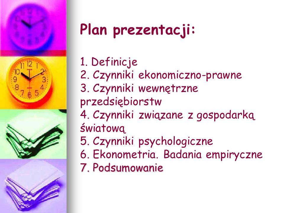 Plan prezentacji: 1. Definicje 2. Czynniki ekonomiczno-prawne 3.