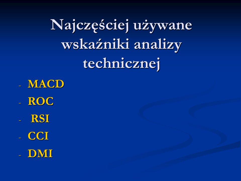 Najczęściej używane wskaźniki analizy technicznej - MACD - ROC - RSI - CCI - DMI