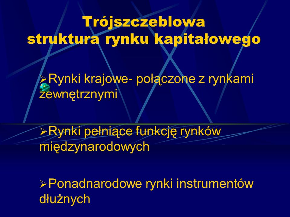 Współczesny rynek kapitałowy Struktura Przestępstwa Specyficzny język