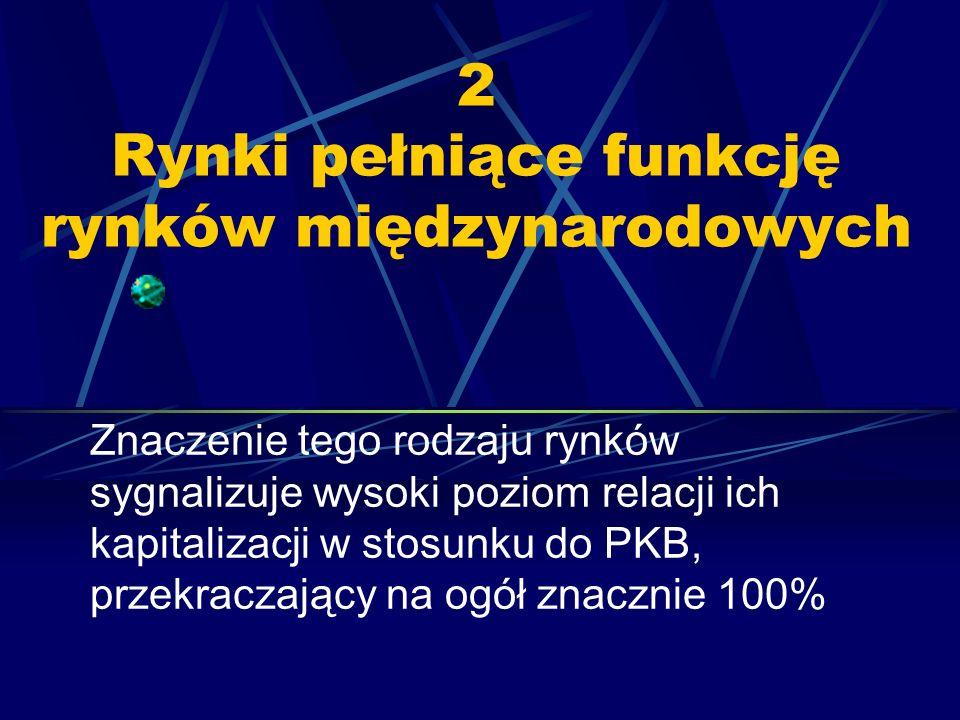 2 Rynki pełniące funkcję rynków międzynarodowych Znaczenie tego rodzaju rynków sygnalizuje wysoki poziom relacji ich kapitalizacji w stosunku do PKB, przekraczający na ogół znacznie 100%
