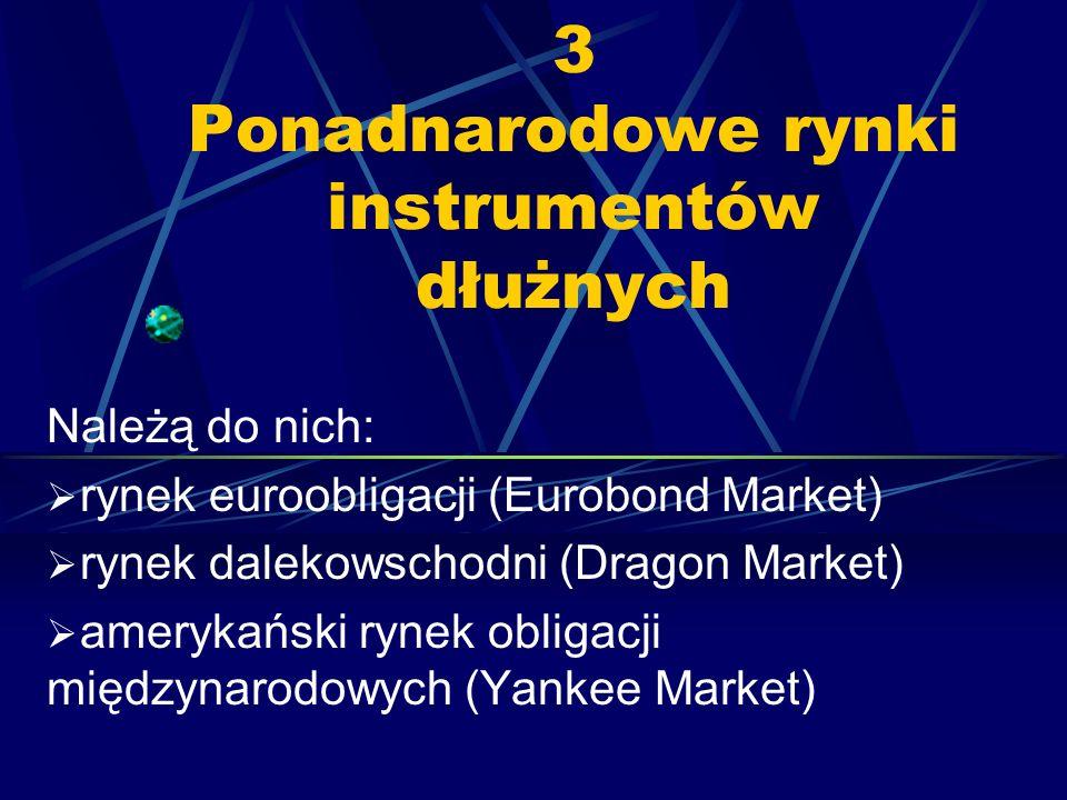 Należą do nich: rynek euroobligacji (Eurobond Market) rynek dalekowschodni (Dragon Market) amerykański rynek obligacji międzynarodowych (Yankee Market) 3 Ponadnarodowe rynki instrumentów dłużnych