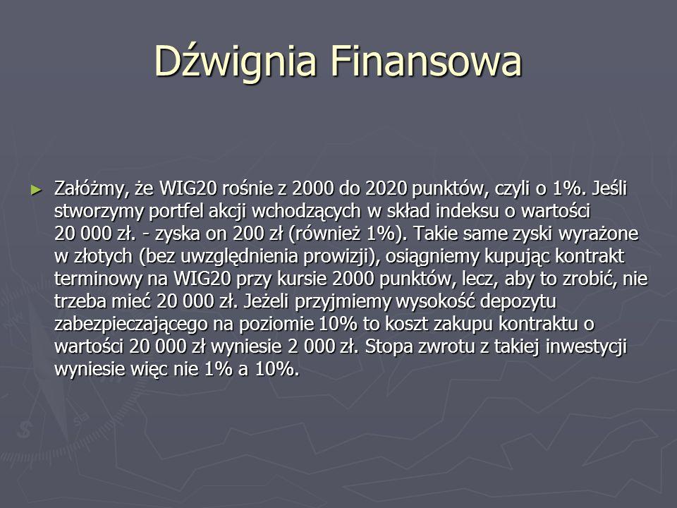 Dźwignia Finansowa Załóżmy, że WIG20 rośnie z 2000 do 2020 punktów, czyli o 1%. Jeśli stworzymy portfel akcji wchodzących w skład indeksu o wartości 2