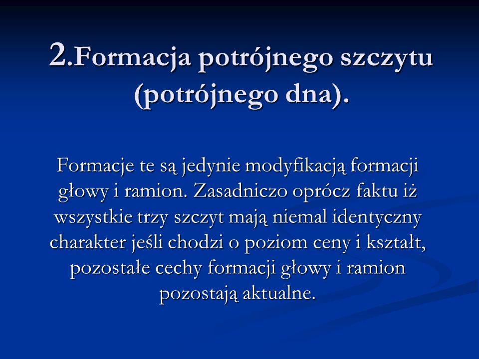 2.Formacja potrójnego szczytu (potrójnego dna). Formacje te są jedynie modyfikacją formacji głowy i ramion. Zasadniczo oprócz faktu iż wszystkie trzy