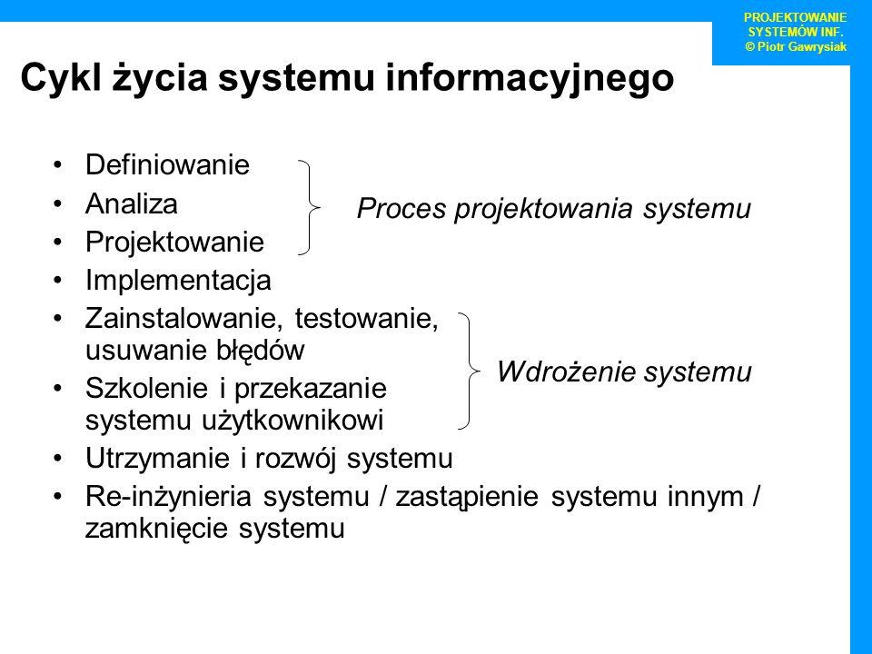Cykl życia systemu informacyjnego Definiowanie Analiza Projektowanie Implementacja Zainstalowanie, testowanie, usuwanie błędów Szkolenie i przekazanie