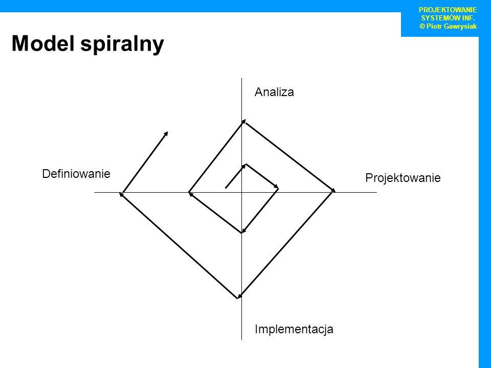 Model spiralny PROJEKTOWANIE SYSTEMÓW INF. © Piotr Gawrysiak Definiowanie Analiza Projektowanie Implementacja