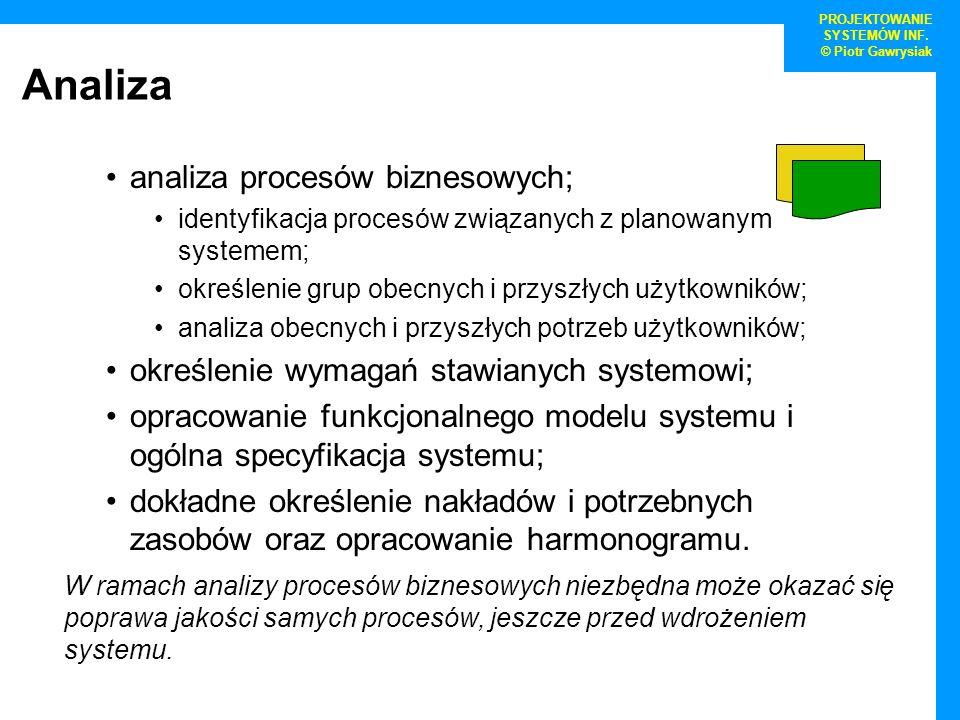 Analiza analiza procesów biznesowych; identyfikacja procesów związanych z planowanym systemem; określenie grup obecnych i przyszłych użytkowników; ana
