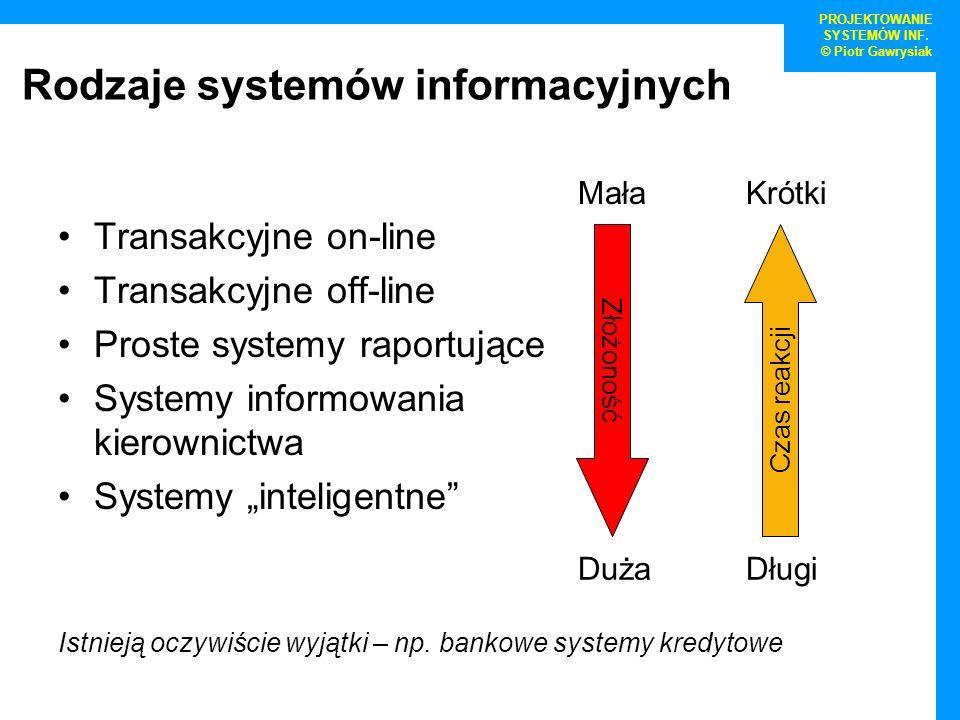 Rodzaje systemów informacyjnych Transakcyjne on-line Transakcyjne off-line Proste systemy raportujące Systemy informowania kierownictwa Systemy inteli