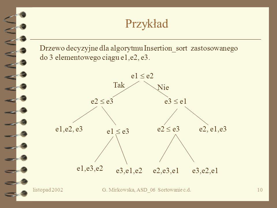 listopad 2002G. Mirkowska, ASD_06 Sortowanie c.d.9 Przykład Drzewo decyzyjne dla algorytmu Selection_sort zastosowanego do ciągu 3 elementowego e1,e2,