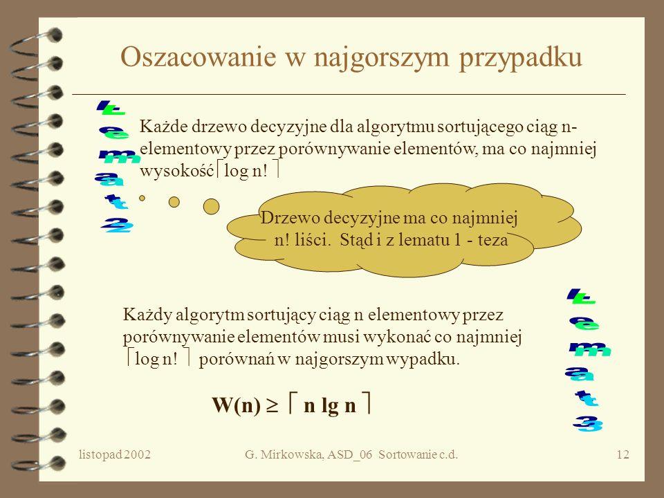 listopad 2002G. Mirkowska, ASD_06 Sortowanie c.d.11 Własności drzew decyzyjnych Jeżeli f jest liczbą liści w drzewie binarnym, a h jego wysokością, to