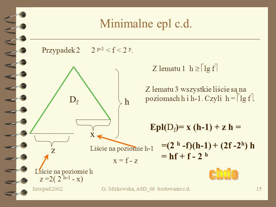 listopad 2002G. Mirkowska, ASD_06 Sortowanie c.d.14 Minimalne epl. Min {epl(D f ): D f D}= f lg f + 2( f-2 lg f ) Niech D f będzie drzewem, dla któreg