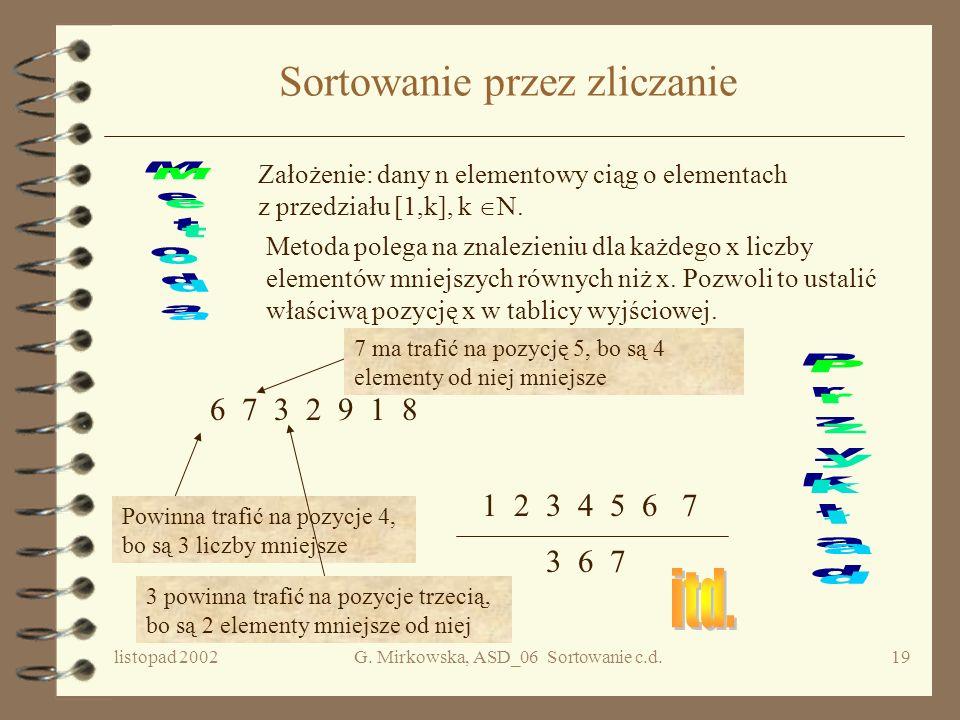listopad 2002G. Mirkowska, ASD_06 Sortowanie c.d.18 Sortowanie z kosztem liniowym Załóżmy, że dane wejściowe a[1],...,a[n] są generowane losowo z rozk