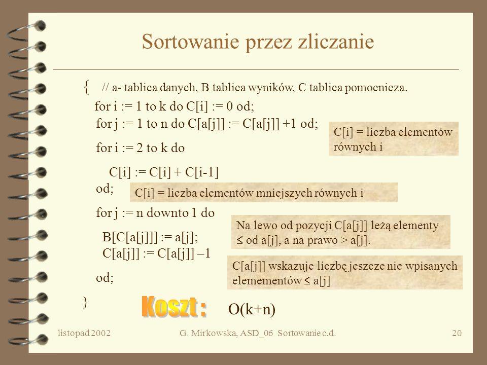 listopad 2002G. Mirkowska, ASD_06 Sortowanie c.d.19 Sortowanie przez zliczanie Założenie: dany n elementowy ciąg o elementach z przedziału [1,k], k N.