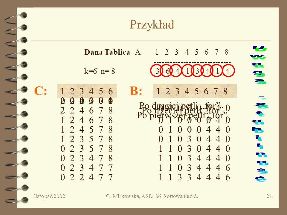 listopad 2002G. Mirkowska, ASD_06 Sortowanie c.d.20 Sortowanie przez zliczanie { // a- tablica danych, B tablica wyników, C tablica pomocnicza. for i