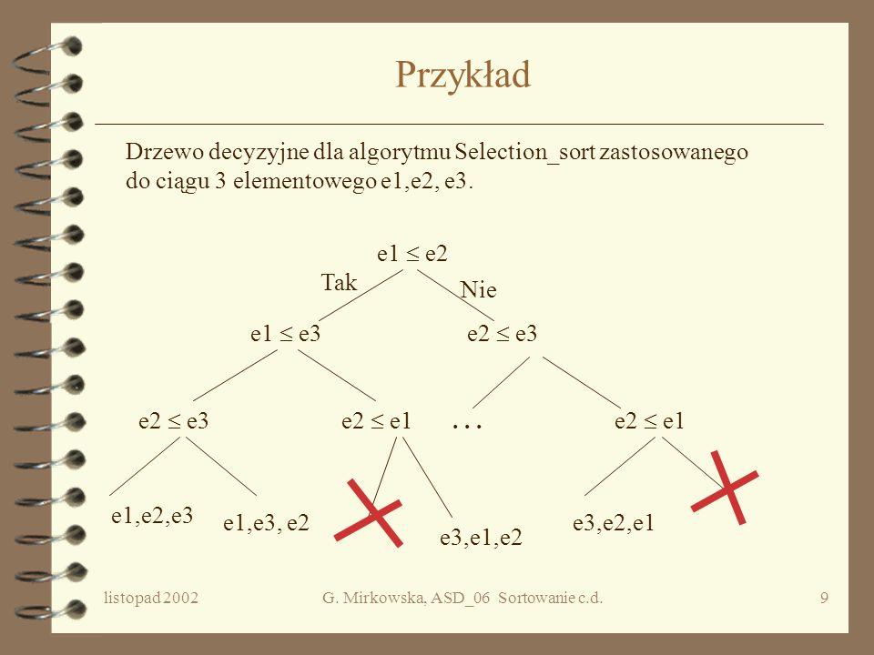 listopad 2002G. Mirkowska, ASD_06 Sortowanie c.d.8 Drzewo decyzyjne Niech SORT oznacza dowolny algorytm rozwiązujący problem sortowania przez porównyw