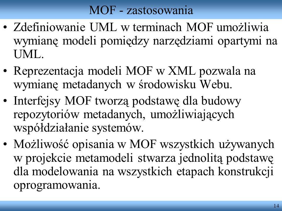 14 MOF - zastosowania Zdefiniowanie UML w terminach MOF umożliwia wymianę modeli pomiędzy narzędziami opartymi na UML. Reprezentacja modeli MOF w XML