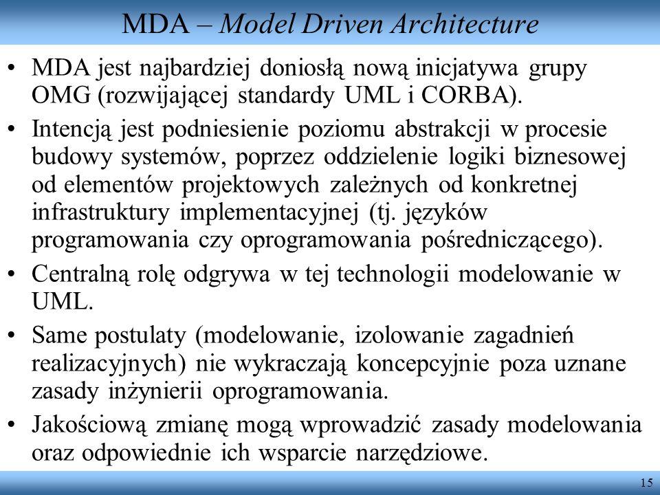 15 MDA – Model Driven Architecture MDA jest najbardziej doniosłą nową inicjatywa grupy OMG (rozwijającej standardy UML i CORBA). Intencją jest podnies