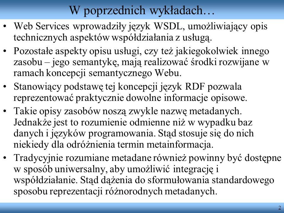2 W poprzednich wykładach… Web Services wprowadziły język WSDL, umożliwiający opis technicznych aspektów współdziałania z usługą. Pozostałe aspekty op