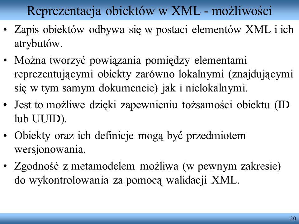 20 Reprezentacja obiektów w XML - możliwości Zapis obiektów odbywa się w postaci elementów XML i ich atrybutów. Można tworzyć powiązania pomiędzy elem