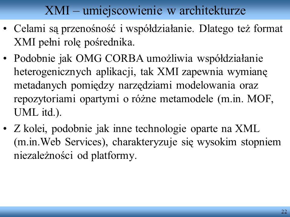 22 XMI – umiejscowienie w architekturze Celami są przenośność i współdziałanie. Dlatego też format XMI pełni rolę pośrednika. Podobnie jak OMG CORBA u