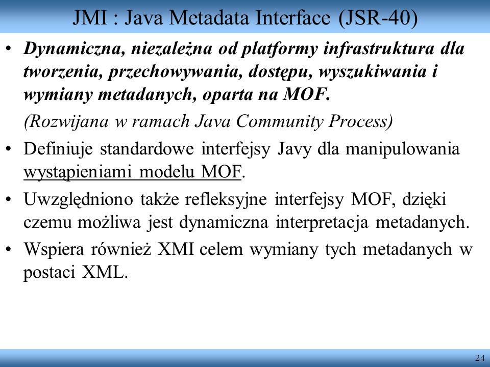 24 JMI : Java Metadata Interface (JSR-40) Dynamiczna, niezależna od platformy infrastruktura dla tworzenia, przechowywania, dostępu, wyszukiwania i wy