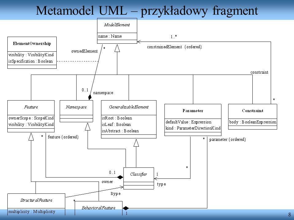 8 Metamodel UML – przykładowy fragment