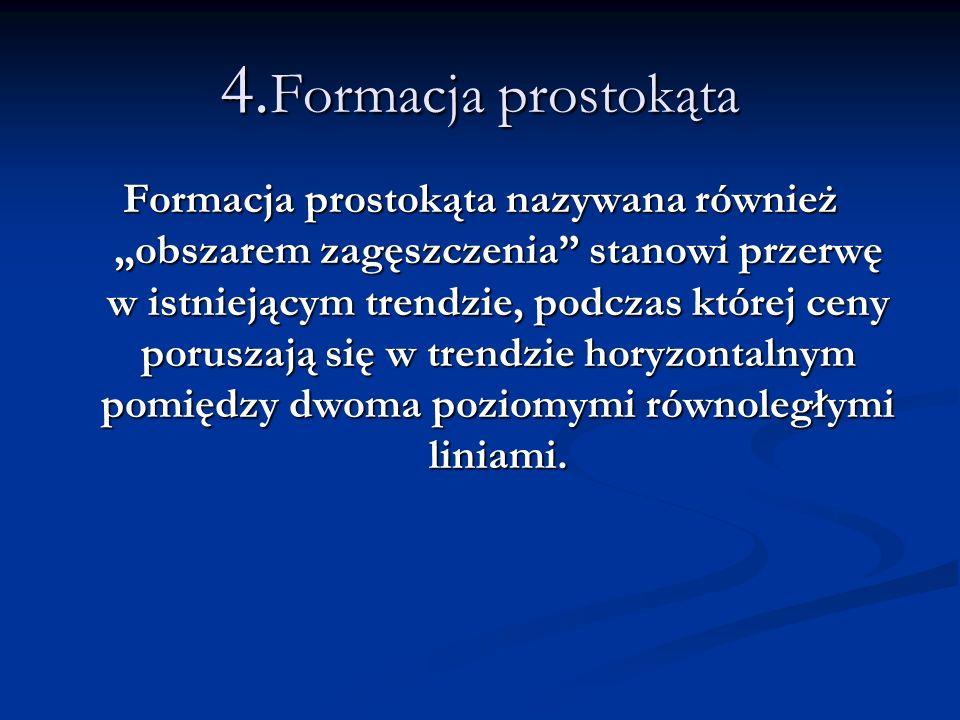 4. Formacja prostokąta Formacja prostokąta nazywana również obszarem zagęszczenia stanowi przerwę w istniejącym trendzie, podczas której ceny poruszaj