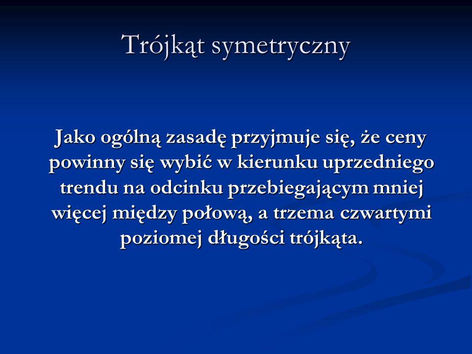 Chorągiewka Chorągiewkę można rozpoznać po dwóch zbieżnych liniach trendu.