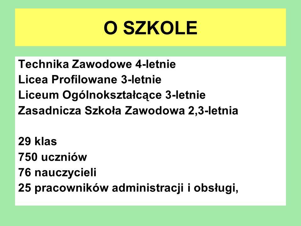 O SZKOLE Technika Zawodowe 4-letnie Licea Profilowane 3-letnie Liceum Ogólnokształcące 3-letnie Zasadnicza Szkoła Zawodowa 2,3-letnia 29 klas 750 uczn