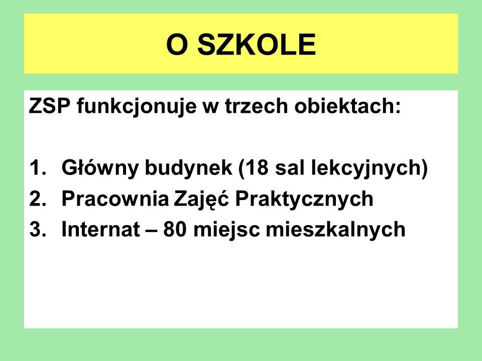O SZKOLE Topfarm S.C.Tadeusz Głośniak, Piotr Tokarzewski-Głośniak, Żelechów ul.