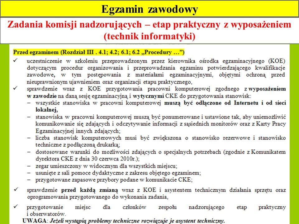 Zadania komisji nadzorujących – etap praktyczny z wyposażeniem (technik informatyki) Egzamin zawodowy