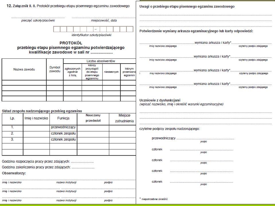 Zadania komisji nadzorujących – Etap pisemny Egzamin zawodowy