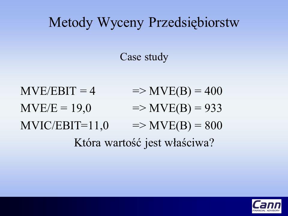 Metody Wyceny Przedsiębiorstw Case study MVE/EBIT = 4 => MVE(B) = 400 MVE/E = 19,0 => MVE(B) = 933 MVIC/EBIT=11,0 => MVE(B) = 800 Która wartość jest w