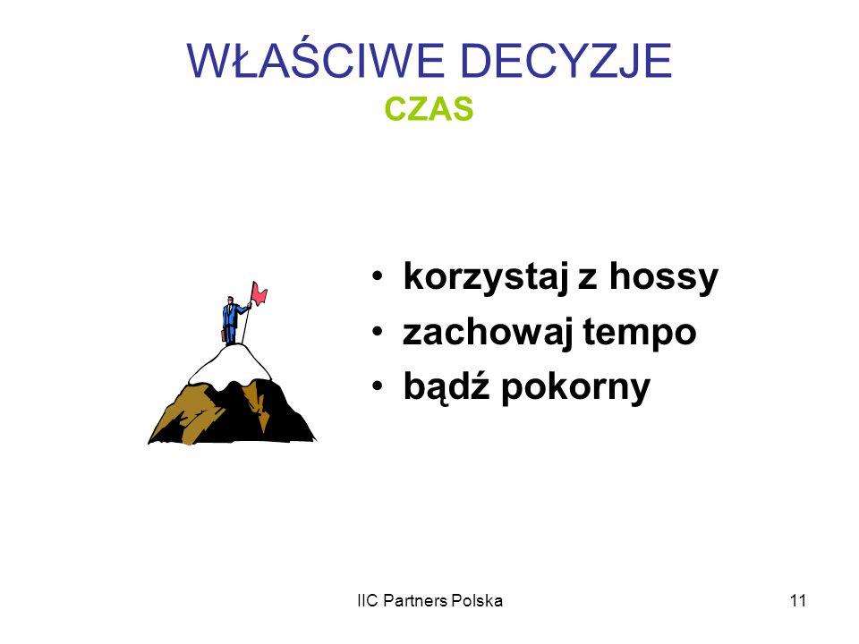 IIC Partners Polska11 WŁAŚCIWE DECYZJE CZAS korzystaj z hossy zachowaj tempo bądź pokorny