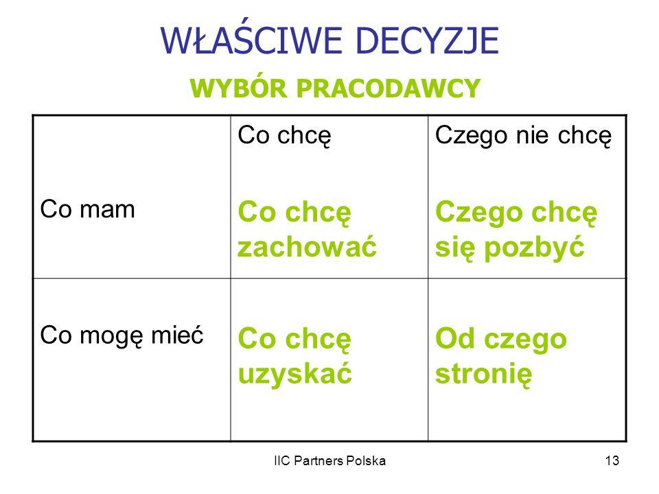 IIC Partners Polska13 WŁAŚCIWE DECYZJE WYBÓR PRACODAWCY Co mam Co chcę Co chcę zachować Czego nie chcę Czego chcę się pozbyć Co mogę mieć Co chcę uzys
