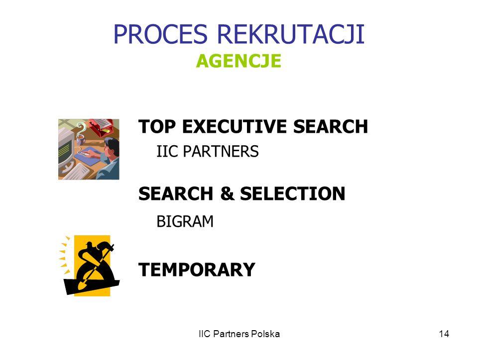 IIC Partners Polska14 PROCES REKRUTACJI AGENCJE TOP EXECUTIVE SEARCH IIC PARTNERS SEARCH & SELECTION BIGRAM TEMPORARY