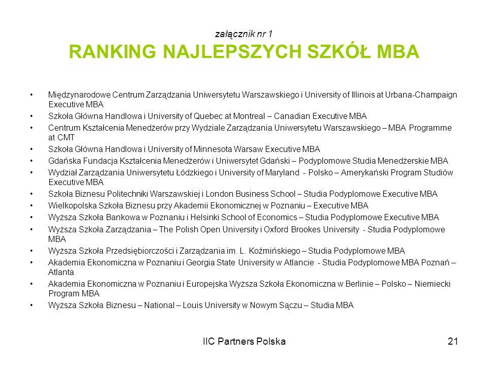 IIC Partners Polska21 załącznik nr 1 RANKING NAJLEPSZYCH SZKÓŁ MBA Międzynarodowe Centrum Zarządzania Uniwersytetu Warszawskiego i University of Illin