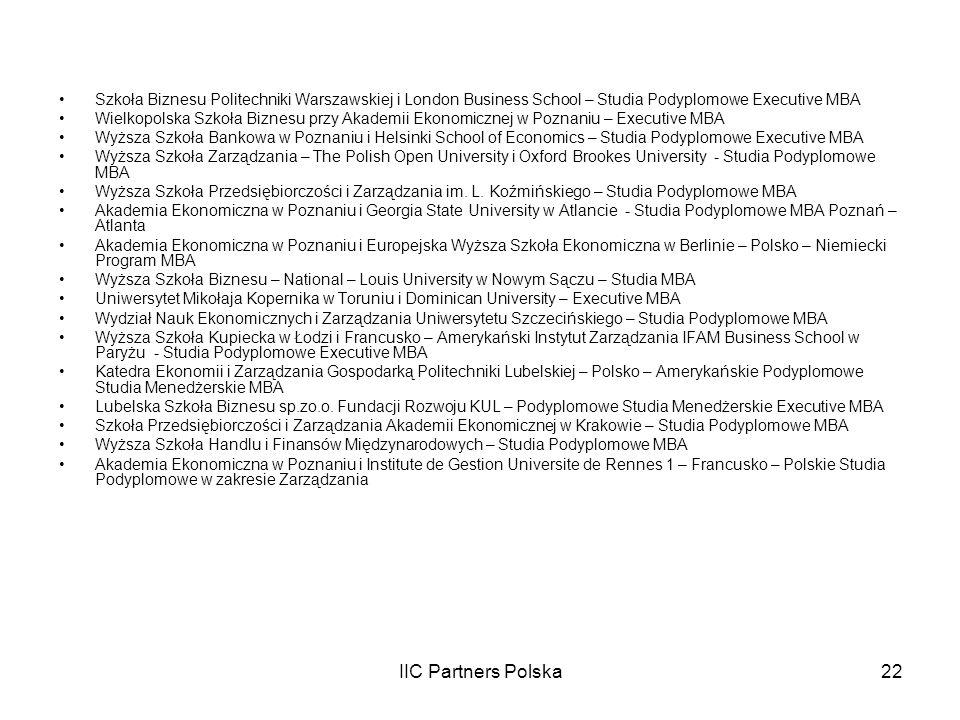 IIC Partners Polska22 Szkoła Biznesu Politechniki Warszawskiej i London Business School – Studia Podyplomowe Executive MBA Wielkopolska Szkoła Biznesu