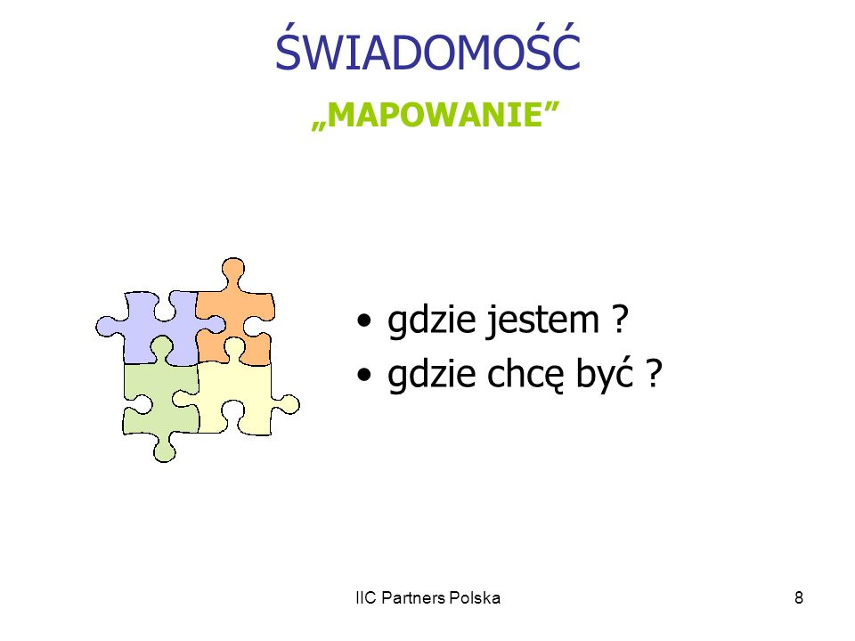 IIC Partners Polska8 ŚWIADOMOŚĆ MAPOWANIE gdzie jestem ? gdzie chcę być ?