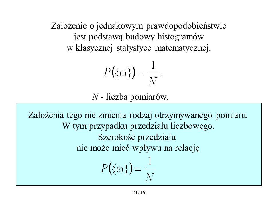21/46 Założenie o jednakowym prawdopodobieństwie jest podstawą budowy histogramów w klasycznej statystyce matematycznej. N - liczba pomiarów. Założeni