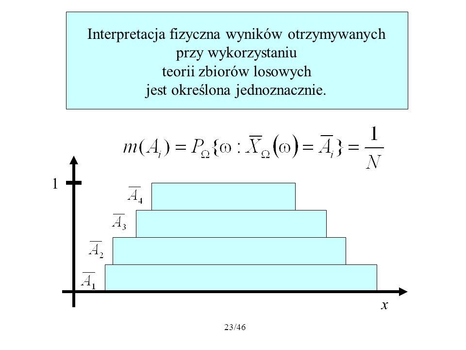 23/46 Interpretacja fizyczna wyników otrzymywanych przy wykorzystaniu teorii zbiorów losowych jest określona jednoznacznie. 1 x