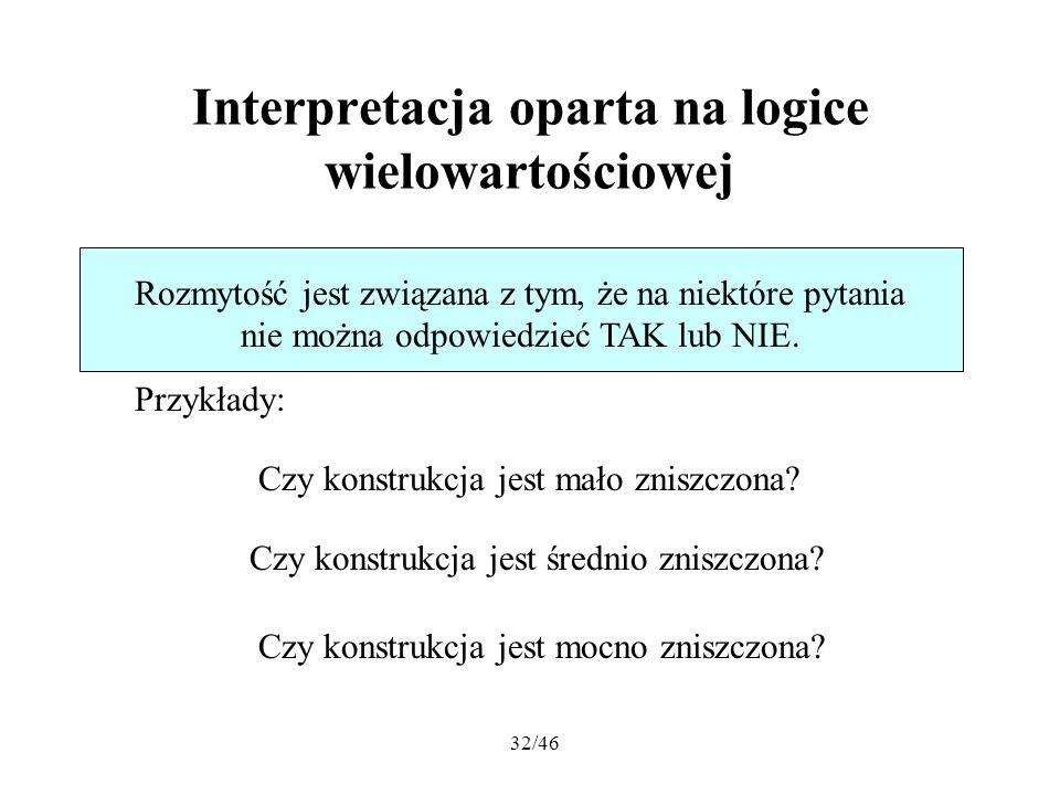 32/46 Interpretacja oparta na logice wielowartościowej Rozmytość jest związana z tym, że na niektóre pytania nie można odpowiedzieć TAK lub NIE. Przyk