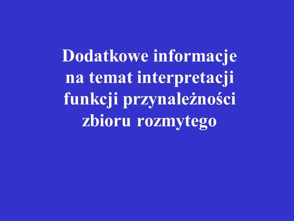 Dodatkowe informacje na temat interpretacji funkcji przynależności zbioru rozmytego
