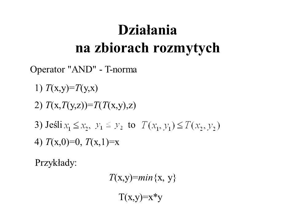 Działania na zbiorach rozmytych Operator AND - T-norma 1) T(x,y)=T(y,x) 2) T(x,T(y,z))=T(T(x,y),z) 3) Jeślito 4) T(x,0)=0, T(x,1)=x Przykłady: T(x,y)=min{x, y} T(x,y)=x*y