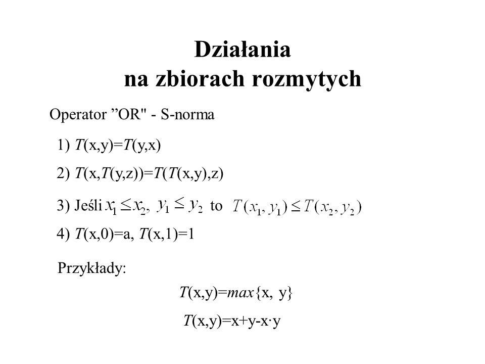 Działania na zbiorach rozmytych Operator OR - S-norma 1) T(x,y)=T(y,x) 2) T(x,T(y,z))=T(T(x,y),z) 3) Jeślito 4) T(x,0)=a, T(x,1)=1 Przykłady: T(x,y)=max{x, y} T(x,y)=x+y-x·y