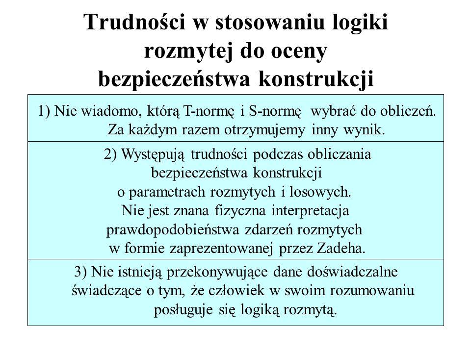 Trudności w stosowaniu logiki rozmytej do oceny bezpieczeństwa konstrukcji 1) Nie wiadomo, którą T-normę i S-normę wybrać do obliczeń.