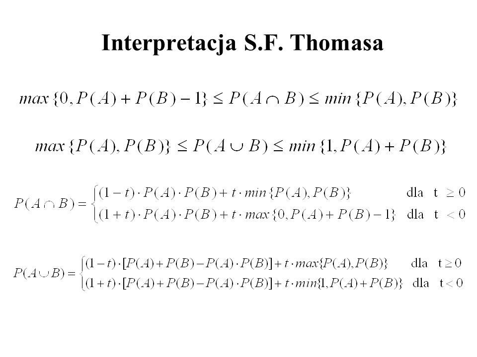 Interpretacja S.F. Thomasa