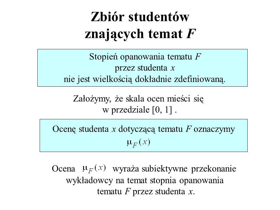 Zbiór studentów znających temat F Stopień opanowania tematu F przez studenta x nie jest wielkością dokładnie zdefiniowaną.